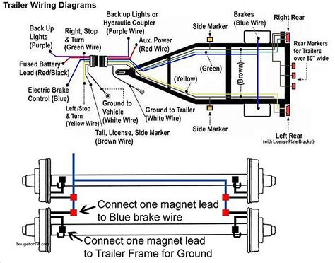 impulse trailer brake controller wiring diagram impulse brake wiring diagram wiring diagram