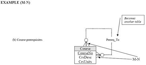 tutorial    translate  convert entity