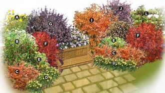 Landscape Design Zone 4 Edible Landscape