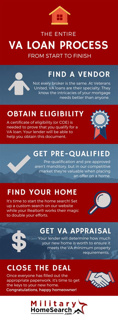 how to use va loan to buy a house buying a house using va loan 28 images benefits of a va loan griffin real estate