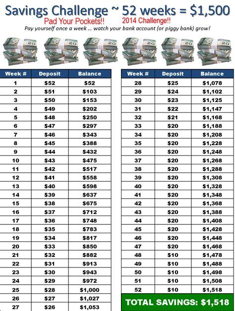 52 Week Savings Challenge Spreadsheet by Search Results For 52 Week Calendar Template Excel 2015