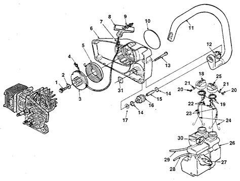 homelite chainsaw parts diagram diagram of homelite 240 homelite jacobsen chain saw