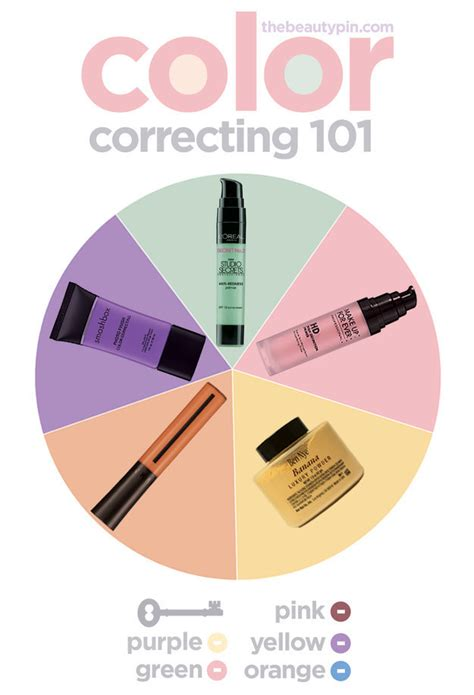 21 tricks for makeup addicts in