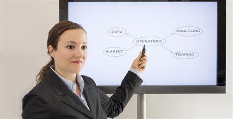 Operations Mba Programs by How Your Business Thrive Using Operations Management Theory