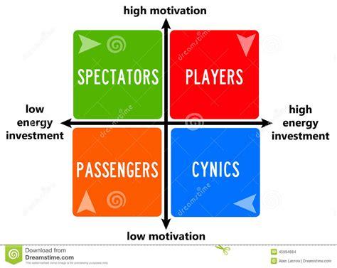 types of employee types stock illustration image 45994684
