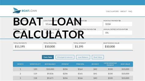 boat payment calculator loan calculator for buying a boat boat payment
