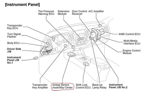 airbag deployment 2000 toyota 4runner parental controls where is air bag module located at 2015 4runner wh toyota 4runner forum largest 4runner forum