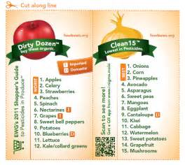 ewgs 2014 shoppers guide to pesticides in produce the ewg shoppers guide to pesticides 2014 upcomingcarshq com