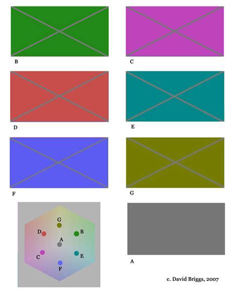 color contrast definition the dimensions of colour simultaneous contrast assimilation