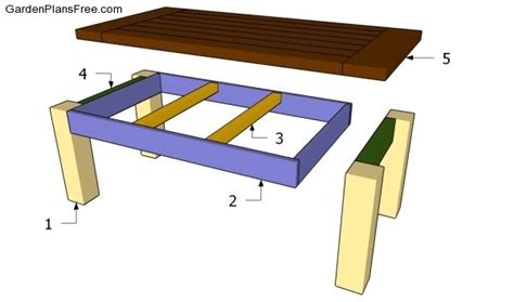 wood garden coffee table plans pdf plans