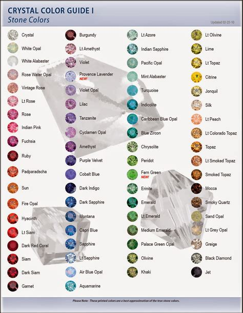Precious Stones Chart   www.pixshark.com   Images