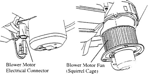 how to remove blower fan from a motor in a 1993 dodge d150 repair guides heating and air conditioning blower motor autozone com