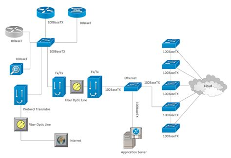 how to draw network diagram in visio network diagram