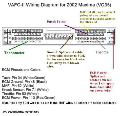 apexi vafc wiring diagram efcaviation