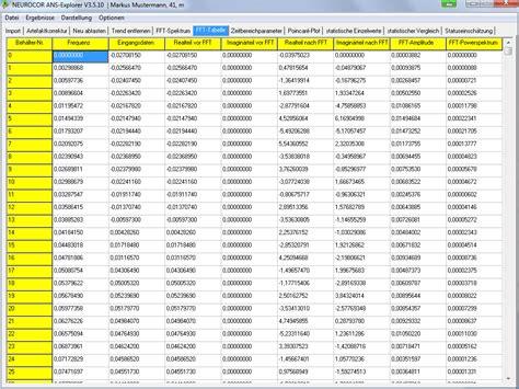 cholesterin tabelle cholesterinwerte tabelle nach alter gesunde ern 228 hrung