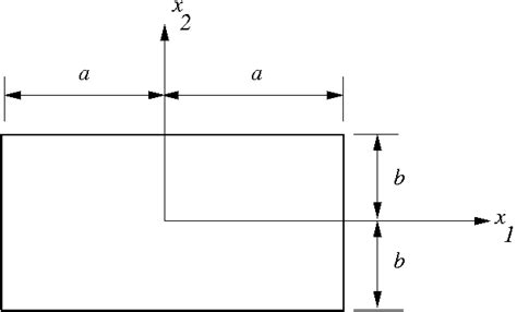 rectangular cross section introduction to elasticity torsion of rectangular sections