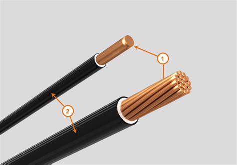 1 year smacks arms and legs on floor cable de alta temperatura fundas y entubados para cables
