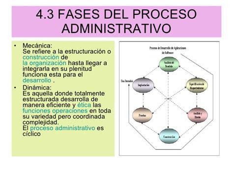 el proceso administrativo de toda empresa implica diversas fases concepto de proceso administrativo