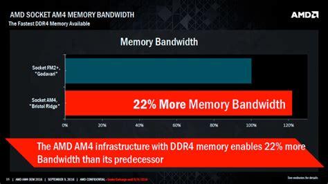 Processor 7th A8 9600 Apu Amd Box amd bristol ridge a12 9800 apu performance tested on am4
