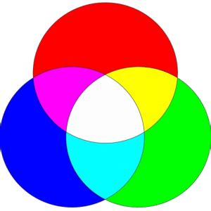 additive color wheel a guide to the artist s color wheel plus how you can make