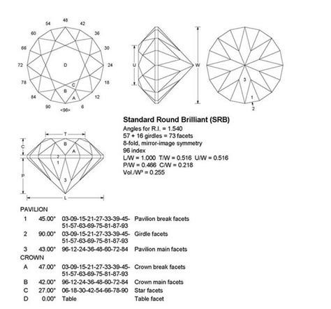 faceting diagrams faceting the gemology project