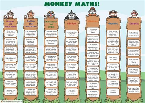 new year ideas for ks2 s pet a3 poster year 3 monkey maths targets