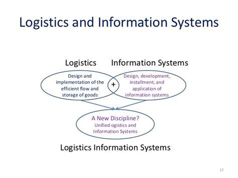 design logistics meaning logistics information system
