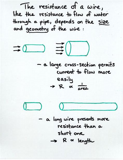 how to find the resistance of a resistor in parallel resistance and resistivity