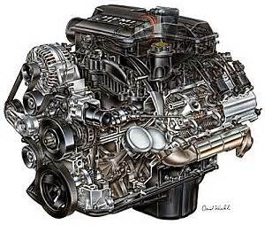 Chrysler A Engine What Is A Hemi Engine