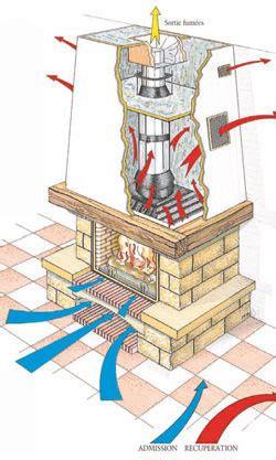 schema conduit cheminee chemin 233 e schema