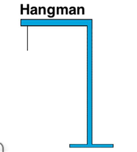 hangman template merry mrs fiedler s computer class