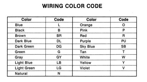 electric stand fan wiring diagram get free image about