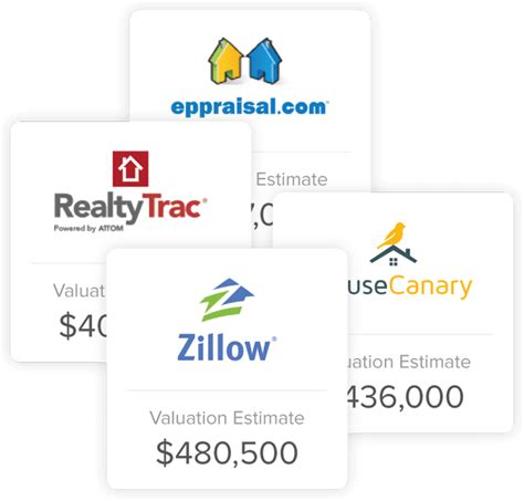 home value estimator tool upnest