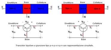 un transistor bjt si comporta da interruttore chiuso transistor bjt usato come interruttore 28 images un transistor bjt si comporta da