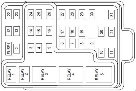 1999 2002 Lincoln Navigator Fuse Box Diagram 187 Fuse Diagram