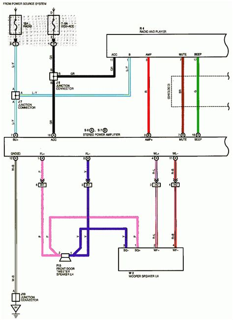 mitsubishi outlander door wiring diagrams wiring diagram