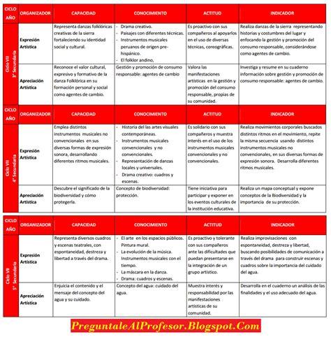 Matriz De Competencia 2016 | matriz de competencias 2016 arte preg 250 ntale al profesor