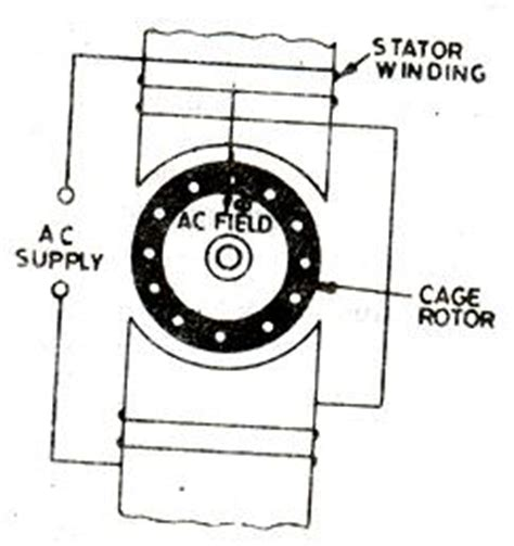 power factor single phase induction motor power factor methods power free engine image for user manual