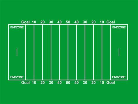 Nirsa Flag Football Field Diagram Images American Football Field Diagram