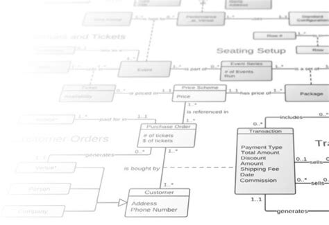business analyst flowchart lucidchart a chrome extension that lets you create