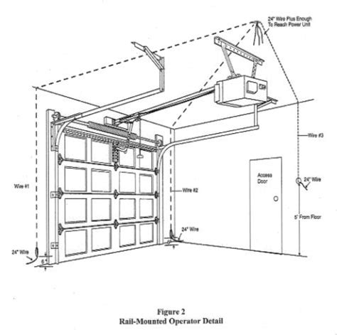 garage door parts garage door parts diagrams