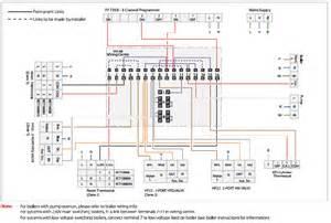 central heating wiring diagrams danfoss 3 spring return