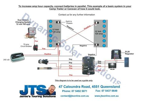 travel trailer wiring diagram wiring diagram and schematics