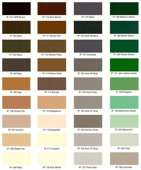 electrostatic painting refinishing portland precision electro coat colors
