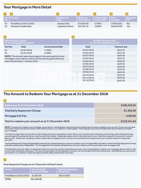 Your Statement Annual Mortgage Statements Explained Leeds Building Society Mortgage Statement Template