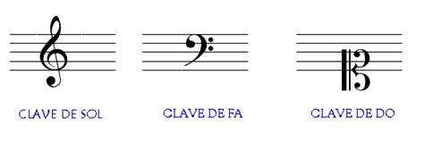 imagenes claves musicales claves musicales notas musicales