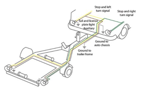 boat trailer lights wiring diagram efcaviation