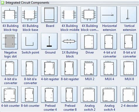 various types of integrated circuits integrated circuit schematics software