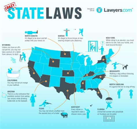 crazy state laws legal news lawyers com