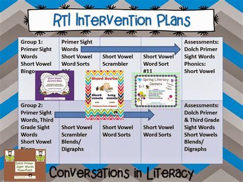 rti lesson plan template rti intervention plans strategy freebie